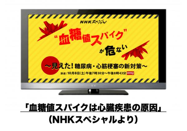 NHKで紹介された血糖値スパイクのイメージ