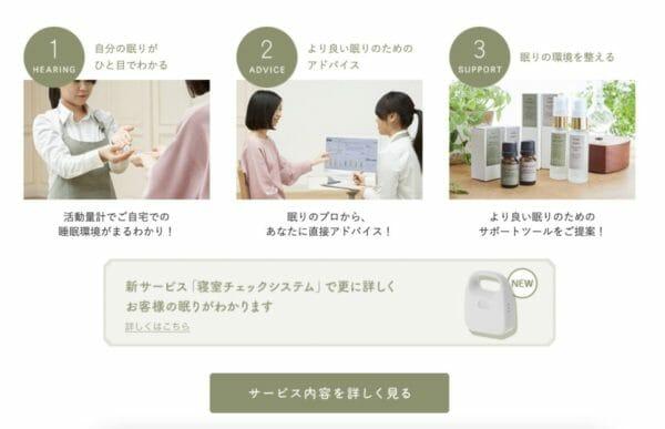 西川株式会社の睡眠改善プログラムを説明する図